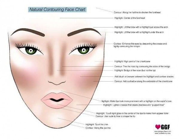 Base Makeup! Get Thinner Face With Makeup