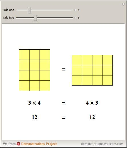 Commutative Property Of Multiplication Worksheets Third ...