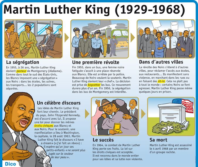 Fiche exposés : Martin Luther King (1929-1968)