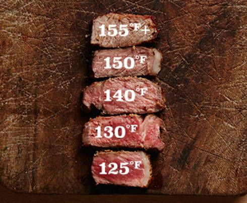 Grilling steak requires attention to detail—a few degrees can mean the difference between just right and over-cooked meat. Using a meat thermometer to check for doneness can help you hit the mark. Next time you grill, check out this diagram. (From top to bottom: well done, medium well, medium rare and rare.)