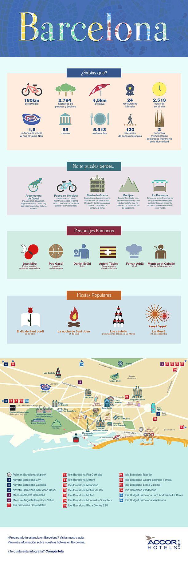 Infografía de Barcelona por Accorhotels