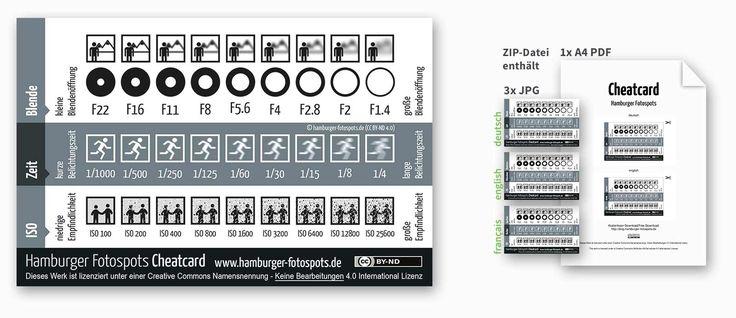 Hamburger Fotospots Foto Cheatcard als kostenlosen Download anfordern