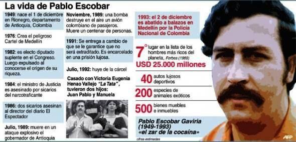 Documental sobre Pablo Emilio Escobar Gaviria #vida #historia
