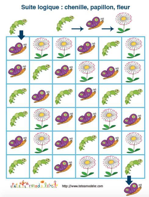 jeu de suite logique : histoire de papillon