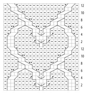 Knit Hearts furthermore Gingerbread Girl Outline in addition 346495765056951527 moreover Many Motifs Charts Projects In This Japanes as well Washcloth crafts. on crochet dishcloth patterns