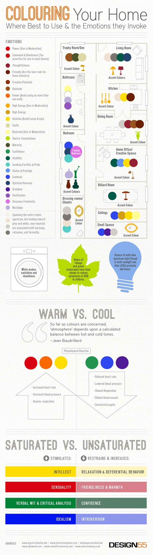 Choosing room colors be your own interior designer with - 10 interesting facts about interior design ...