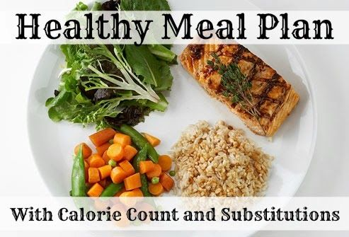 Healthy 2000 Calorie Meal Plan - sample menu for eating 5 times in one day