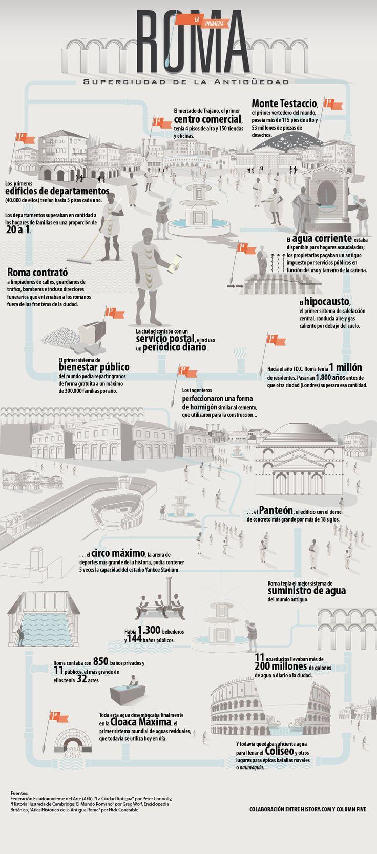 Roma: La Primera Superciudad de la Antiguedad. El Mercado de Trajano, considerado el primer centro comercial del mundo, tenía 4 pisos de alto y albergaba 150 tiendas y oficinas. Humanidad: La Historia de Todos Nosotros.