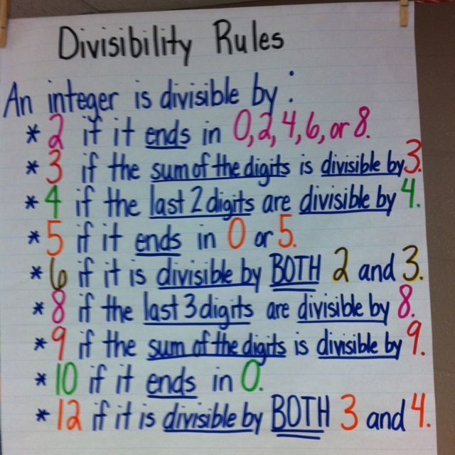 math worksheet : free worksheet on divisibility rules  is it divisible by 2  : Divisibility Rules Worksheet 4th Grade
