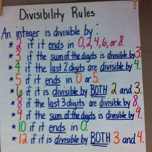 Divisibility Worksheet Pdf seventh grade divisibility rules – Divisibility Worksheet 5th Grade