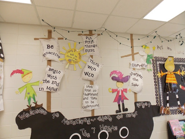 7 habits display classroom decorations and bboards for 7 habits decorations