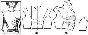 метод драпирования лифа
