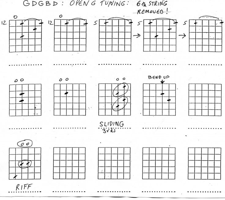 Open Tuning Chord Fingerings For
