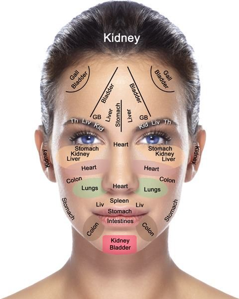 Facial Mapping... Call Our Office for a Full Skin Analysis ...