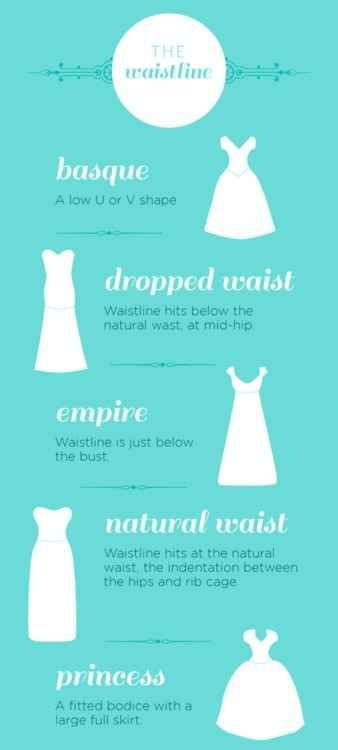 Waist not, want not. | 22 Fashion Infographics You Need In Your Life