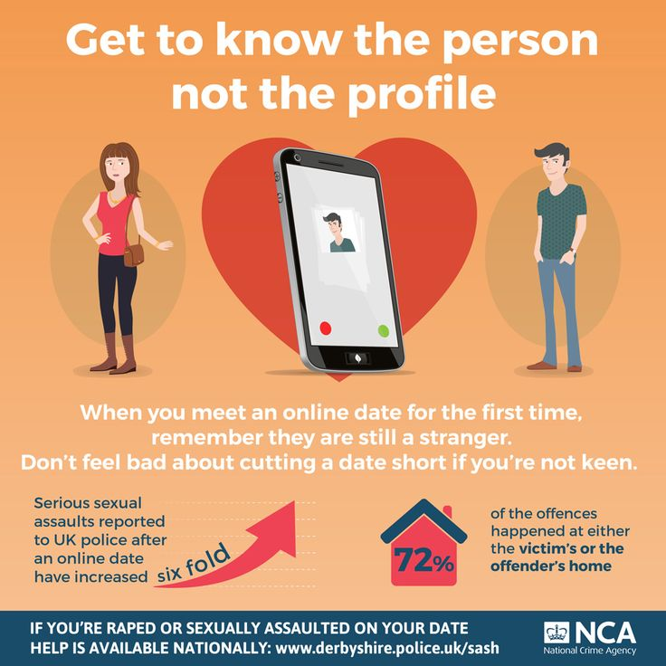 safety with online dating