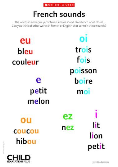 The words in each group contain a similar sound. Read each word aloud. Can children think of other words in French or English that contain these sounds?