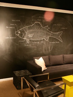 Willow Bee Inspired: Speaking of Walls No. 1 - Chalkboard Paint