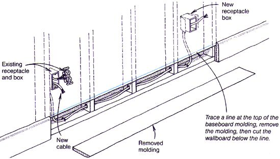 Run wires behind baseboard, but 1) With wire channel, or 2