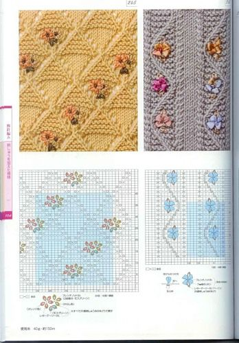 Knitting plus embroidery- many examples with charts at this site