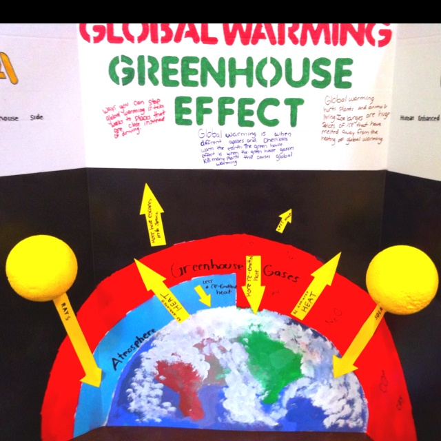Science Fair 4th Grade Science Projects For Kids Science Fair Fun Science