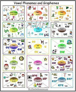 Phonic Sounds Desk Charts - for each sound / phoneme and associated letter pattern / grapheme.