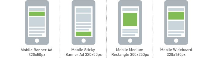 Mobile Bannerformate: Mobile Ad, Sticky Banner Ad, Wideboard Ad, Medium Rectangle Ad, adwebster
