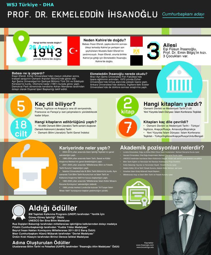 Akademiden politikaya ortak aday İhsanoğlu -Cumhurbaşkanlığı Seçimi 2014 #cb2014