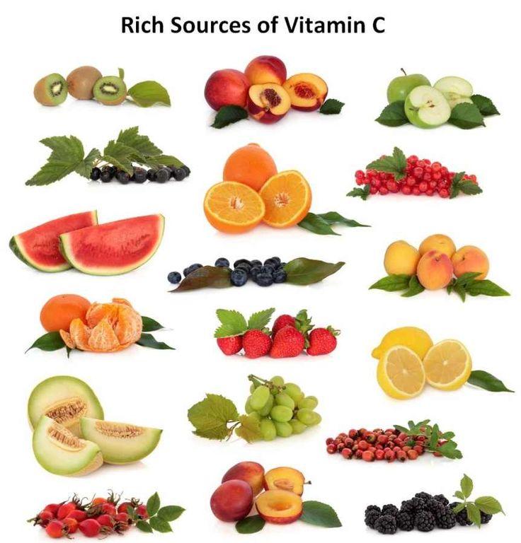 Vitamin C Skin Care Products