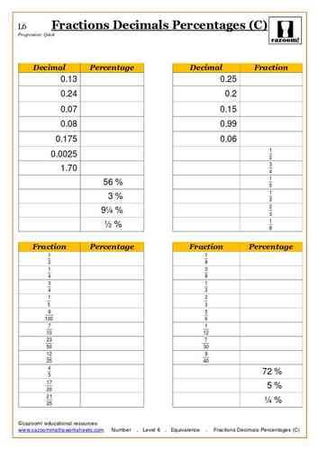 Fractions Decimals Percentages (C) Maths Worksheets