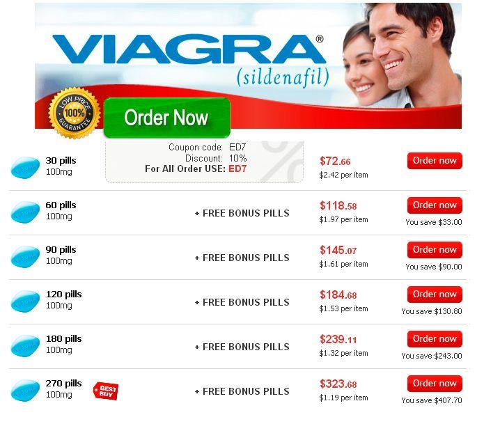 Cheapest Professional Viagra Order