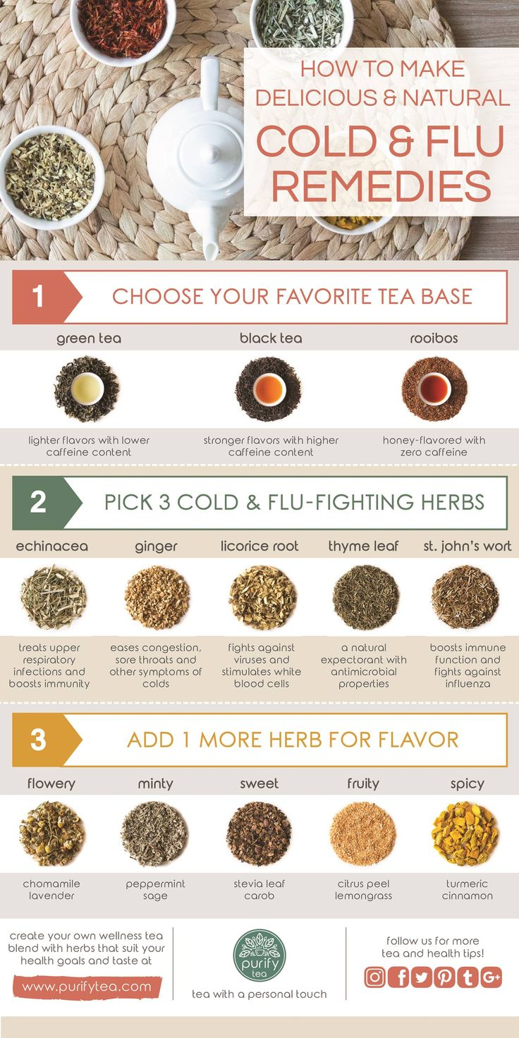 Delicious and Effective Herbal Remedies For Colds and Flu [Infographic] - An easy, fail-proof formula to create your own cold and flu remedy that is also effective and delicious. You can drink it all year round for a natural boost to your immune system.