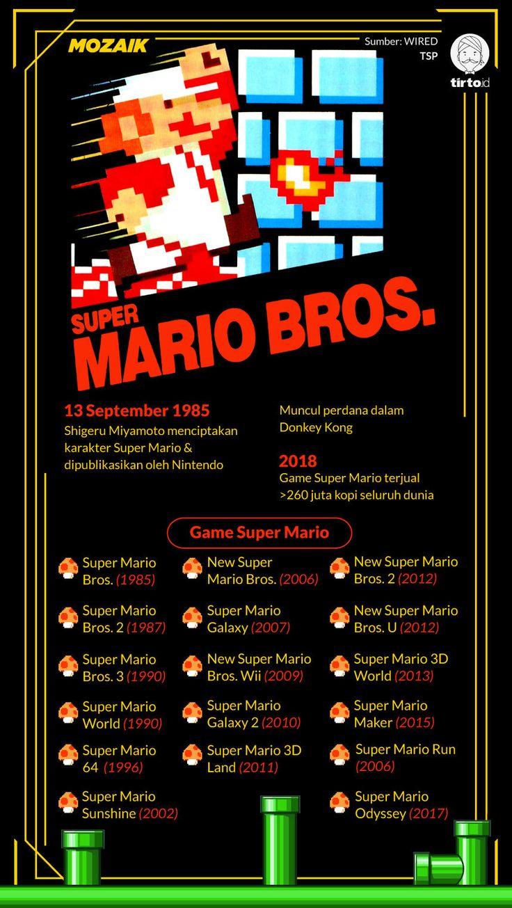 Super Mario Bros. yang Bikin Nintendo Kaya Raya (Dengan