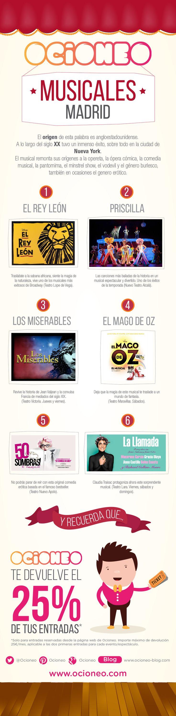 6 musicales en Madrid que no te puedes perder (infografía) - Ocioneo