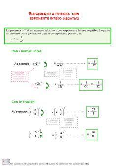 13. Elevamento a potenza con esponente intero negativo
