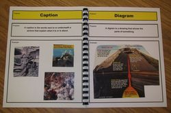 I love the idea of having students make their own text feature book using real examples from magazines