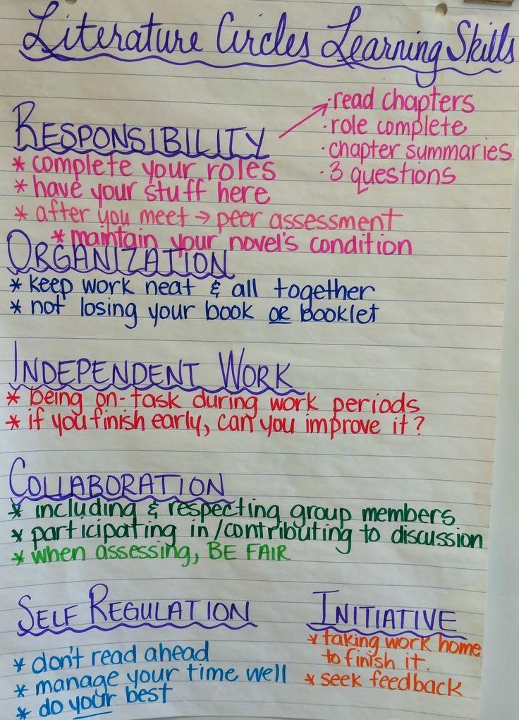 Fieldcrest - Grade Eight Literature Circles Learning Skills