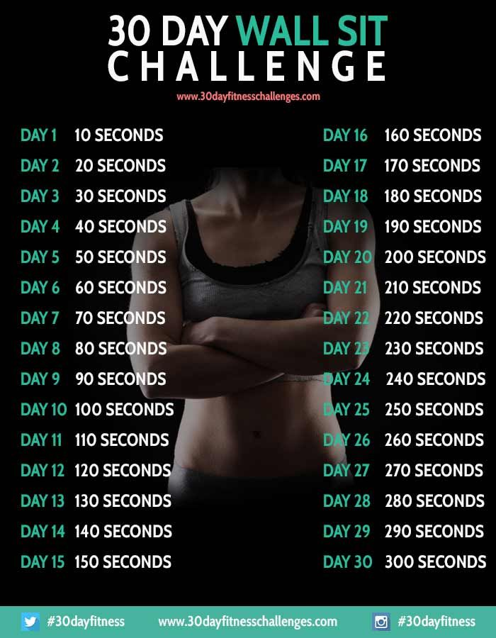 30 Day Wall Sit Challenge Chart --The 30 day wall sit challenge has 1 exercise which you have to do each day, and the time spent doing the exercise slowly increases day by day to help you build up your core body muscle strength gradually, ensuring you are able to complete the final day of the challenge easily!!