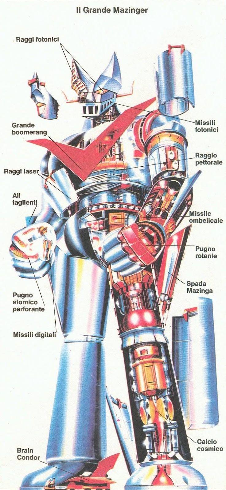 Great Mazinger, italian vintage poster.