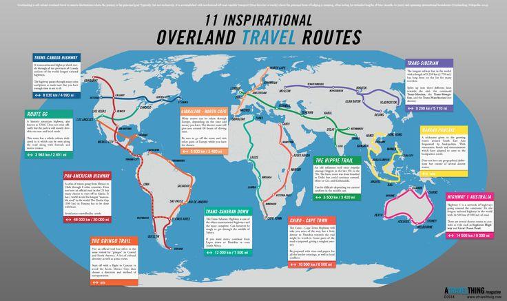 11 dei più grandi itinerari di viaggio via terra riassunti in una Mappa