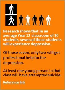 pdhpe mental health Promote social responsibility for health it is the responsibilty of the government as they have to finance medication, schools and workplaces as they provide supportive environments, and.