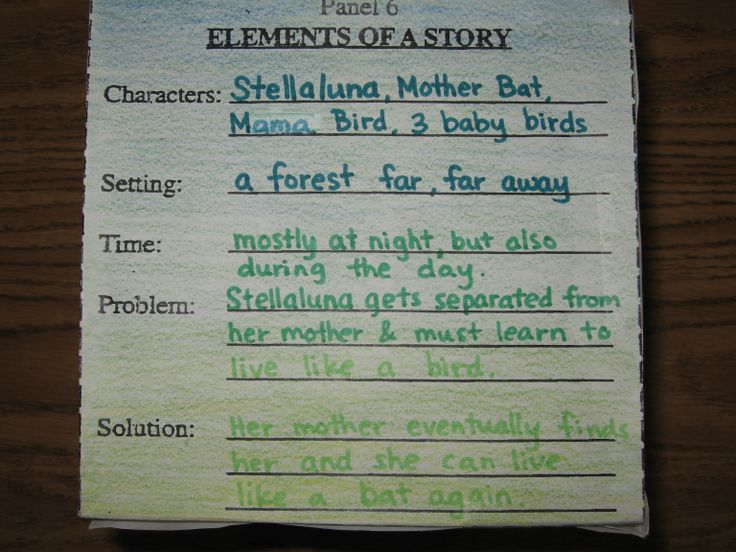 8 best Book Report Ideas images on Pinterest Book reports, Book - sample book report