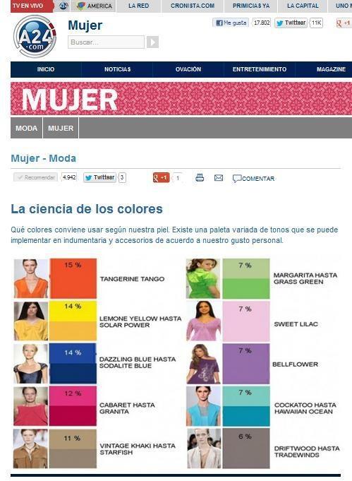 A24  Nota sobre la importancia de los colores adecuados.  (Junio de 2012).