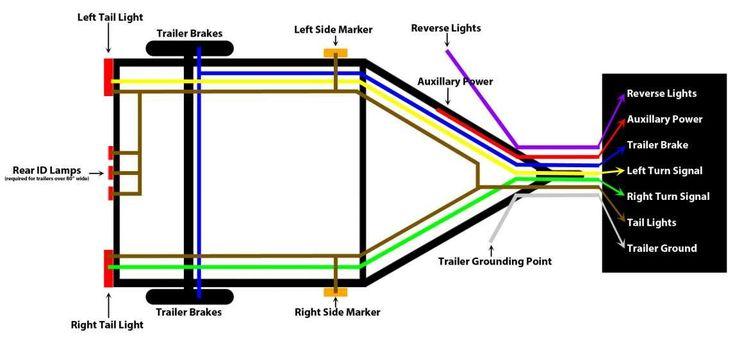 12  Motorcycle Trailer Wiring Diagram