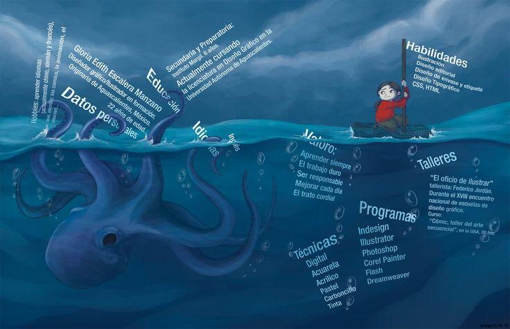 Google Afbeeldingen resultaat voor http://www.hi-re.nl/wp-content/uploads/Curriculum_Vitae_by_arbrenoir.jpg