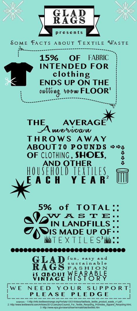 "Sustainable fashion documentary series ""Glad Rags"" breaks down the facts about textile waste. This is why we must practice eco-fashion!"