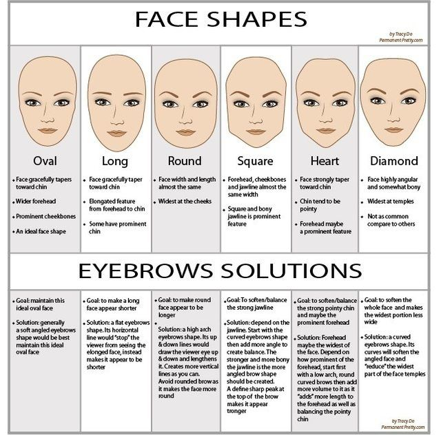 Super 1000 Images About Makeup Amp Styles For Round Oval Faces On Short Hairstyles Gunalazisus