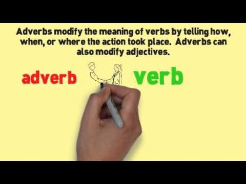 Adverbs Song (Adverbs by Melissa)