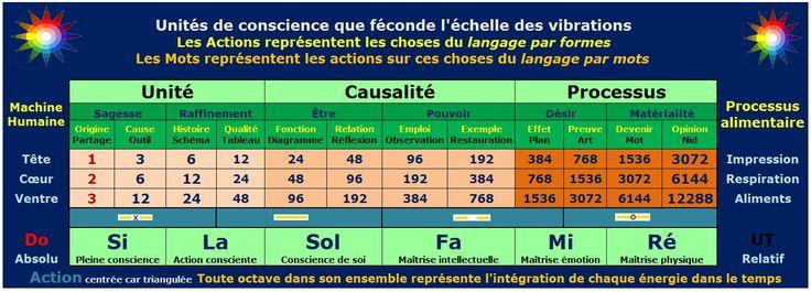 la vie eternelle  - Page 9 22ac9757a8254806bcb60d18dcc4596d