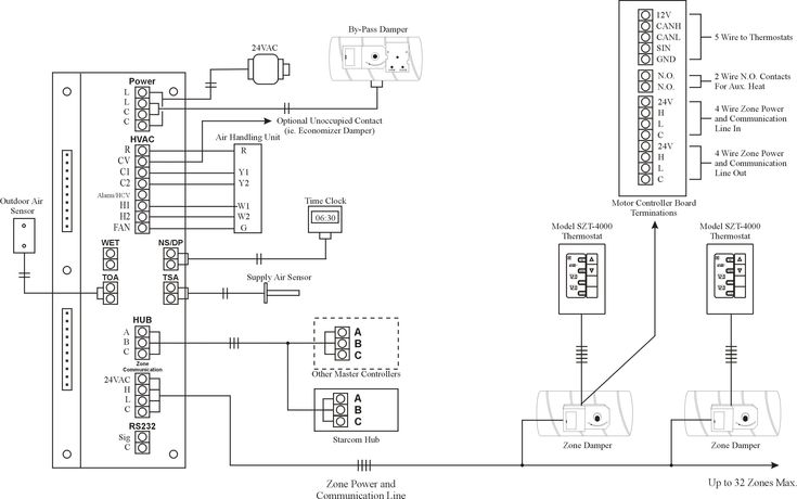 New Auto Gate Motor Wiring Diagram Pdf #diagramsample #